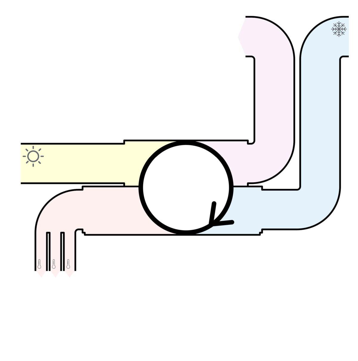 circular-bxl-hrv-hub-jan-2020