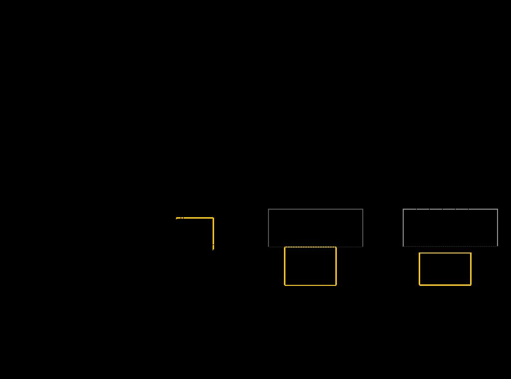 01_strategie-openingen-muur