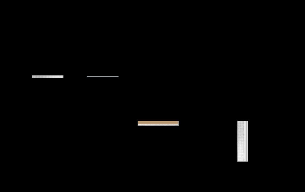 02_strategie-isolatie